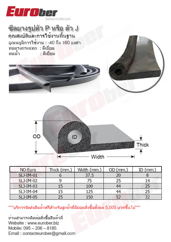 ยางขอบประตูทนความร้อน (Heat Resistant Door Edge Rubber)