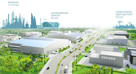 Asiaclean industrial park BOI Promoted Industrial Zone
