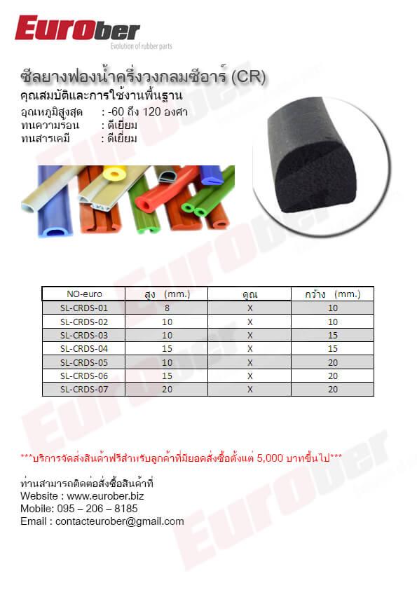 ซีลยางทนความร้อน การใช้งานด้านอื่นๆ Other Usability Heat Resistant Rubber Seals