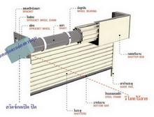 ประตูม้วนไฟฟ้า ใช้ง่าย นิยมใช้กันอย่างแพร่หลายในปัจจุบัน